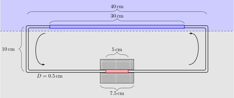 FIGUR - En skisse av kjølesløyfen med varmekilde (rødt), kuldesluk (blått) og