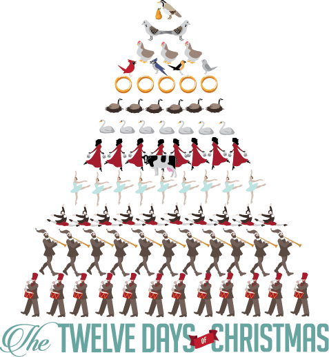 The twelve days of christmas. Illustration: Shutterstock