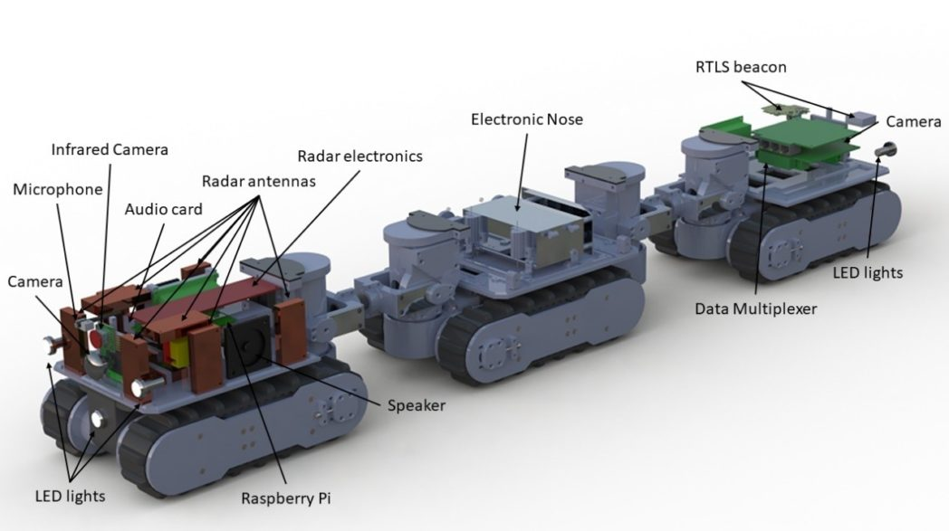 Internal position of the INACHUS robot sensors and communication components.