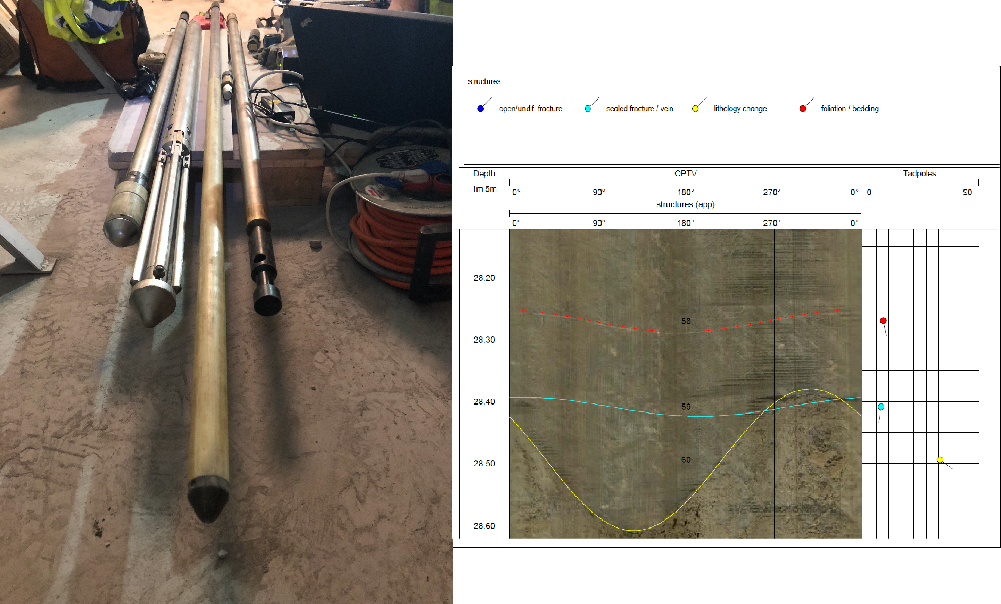 Figure 4. Logging tools (left) and optical televiewer image of the top part of the fault in borehole CS-D6 (Photo A. Zappone)