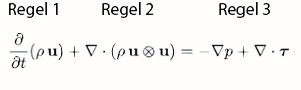 Simplified equation rules