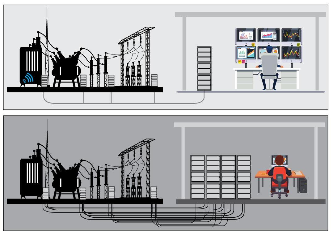 Illustrasjon av noen av fordelene ved digital stasjon